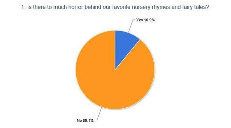 horror in nursery rhymes