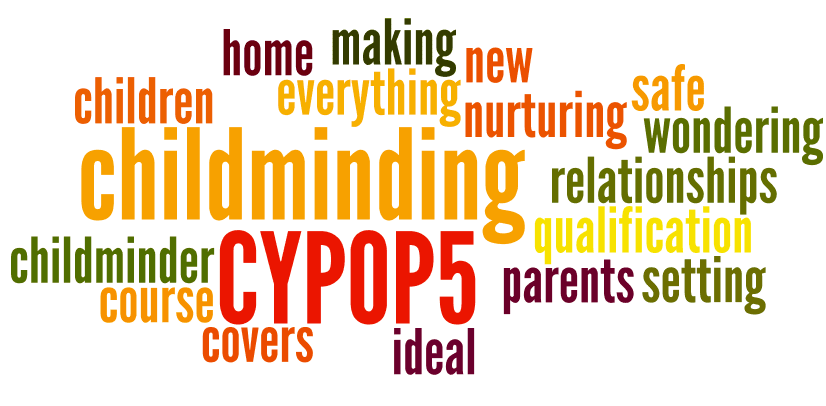 CyPop wordle