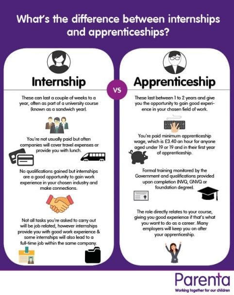 apprenticeship-vs-internship