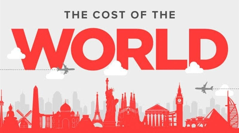 'The cost of the world' image with red words and building silhouette and grey playing flying