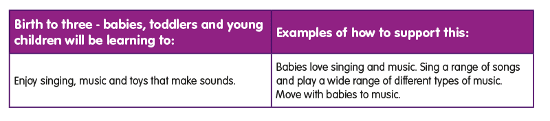 EYFS series: Education revisions and ELGs part 1